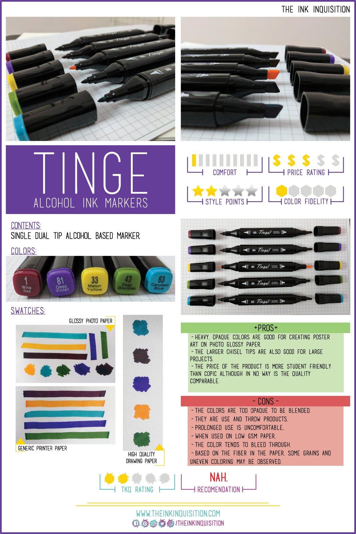 TKQ_Review_TingeMarkers_ptrst.jpg